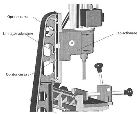 masina-scobit-1